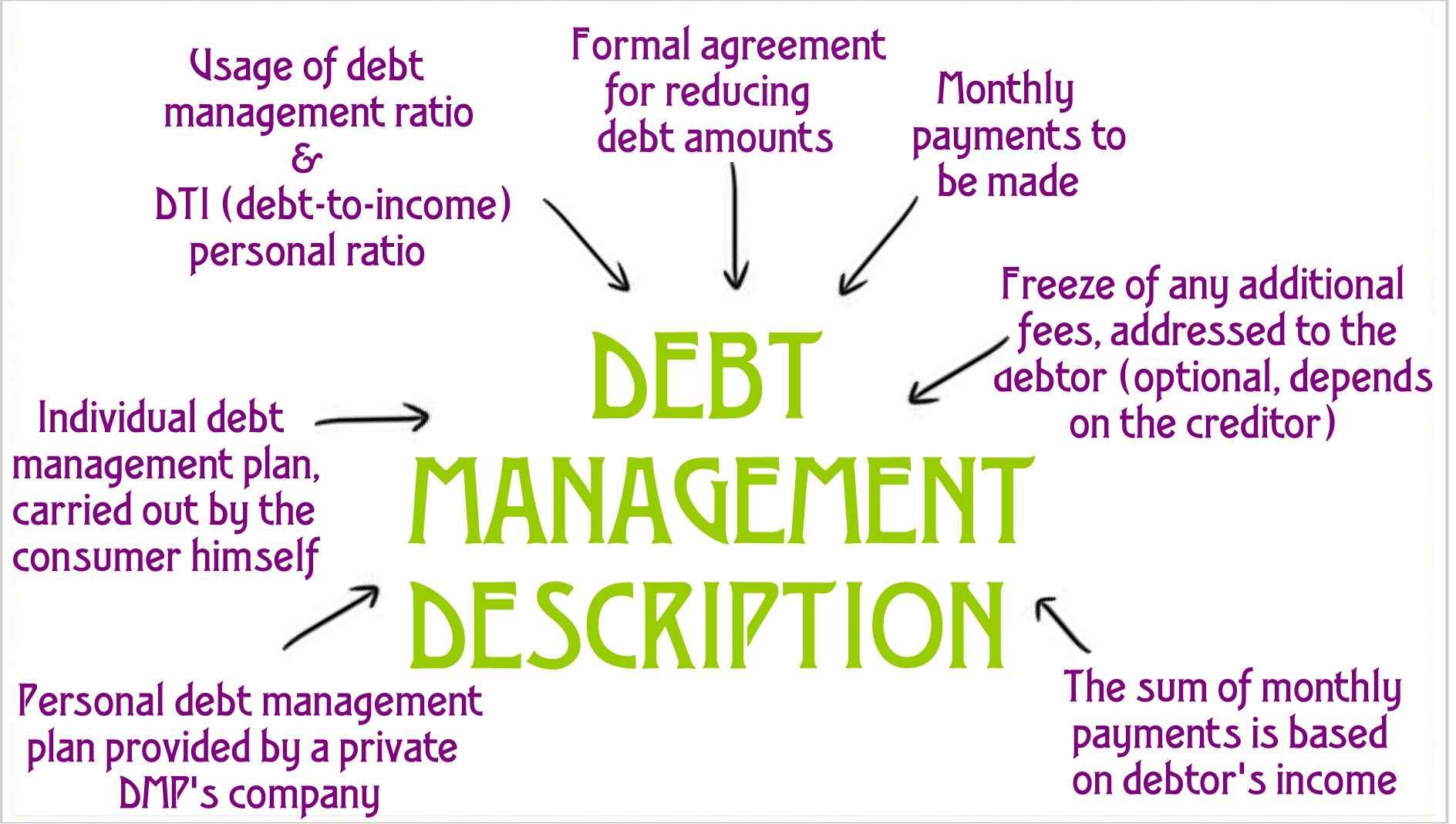 Debt Elimination Vs Retirement Savings